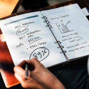 metrics-healthcare-kpi-irish-marketing-content-kerry